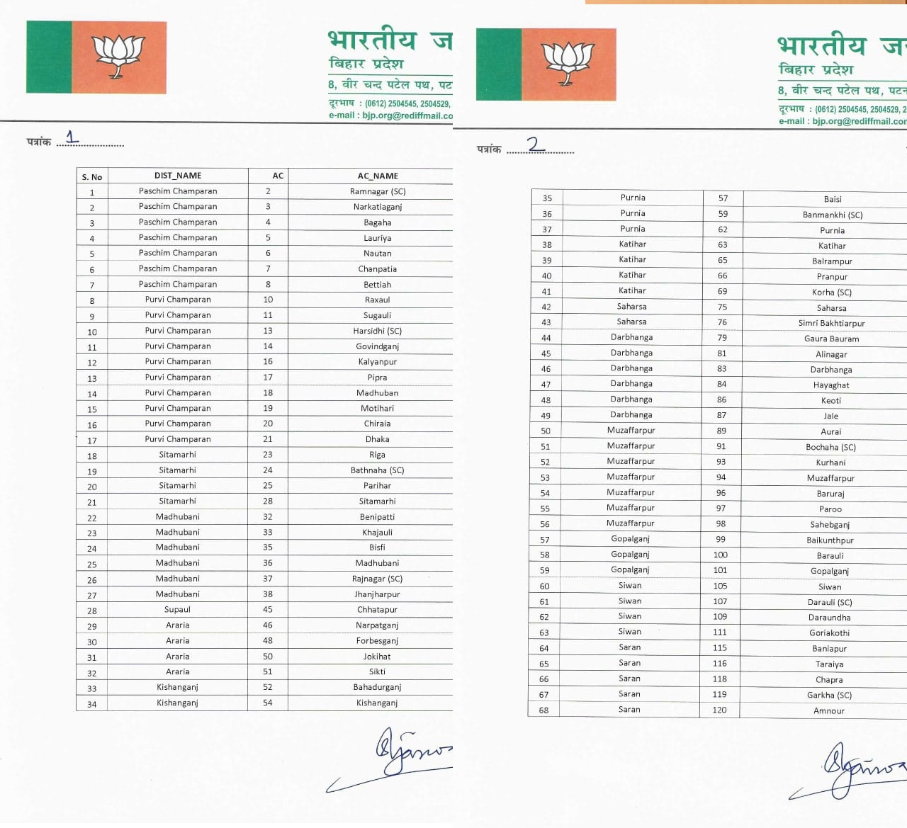 Bihar Election BJP released list of seats - News Nation