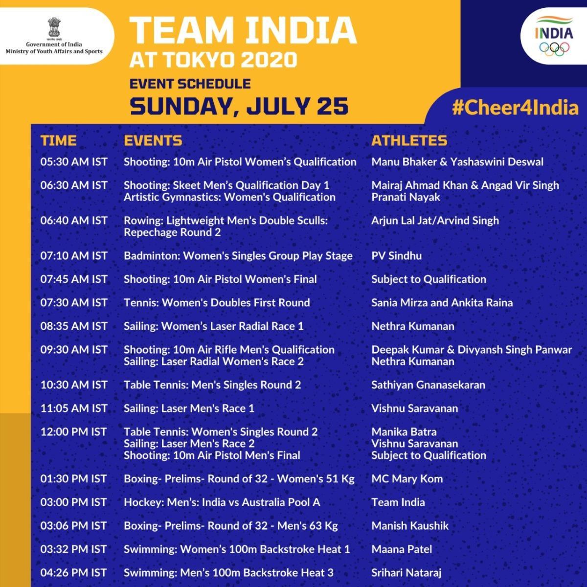 आज भारत शूटिंग के अलावा और किन खेलों में भाग लेगा, ये है पूरी लिस्ट